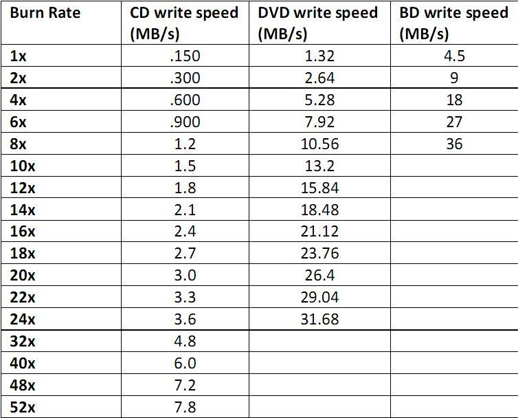 Optical Drive Speeds.jpg