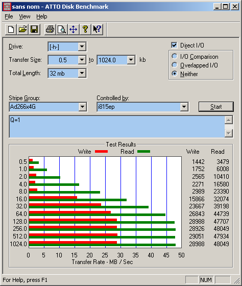 HDD performance <-> Allocation unit size - Hard Drive and Removable
