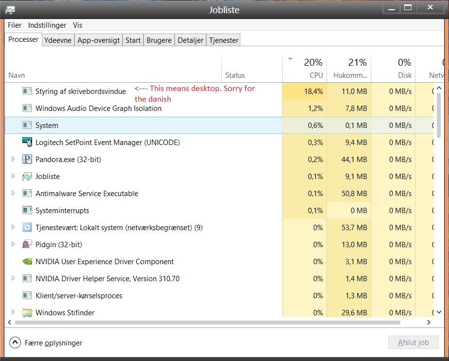 dwm.exe high cpu windows 10