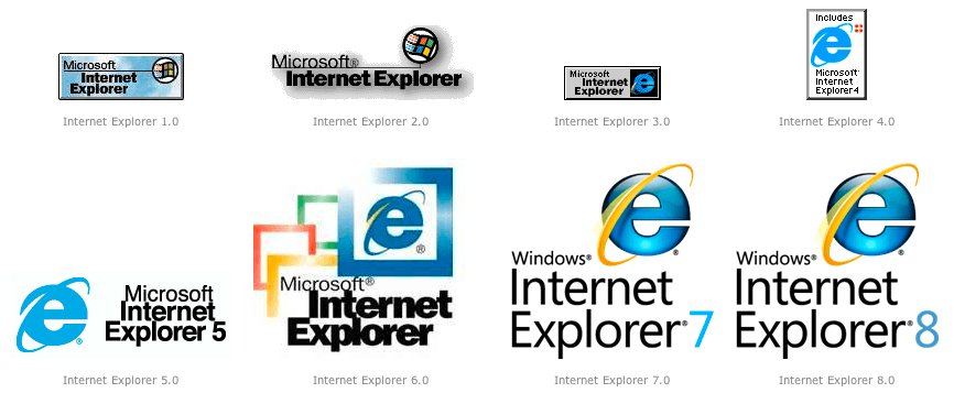 a brief history and the usage of the microsoft windows internet explorer How to delete your usage history tracks in windows seven parts: deleting app usage history clearing file explorer history clearing start search history clearing internet history on chrome clearing internet history on firefox clearing internet history on edge clearing internet history on internet explorer community q&a.